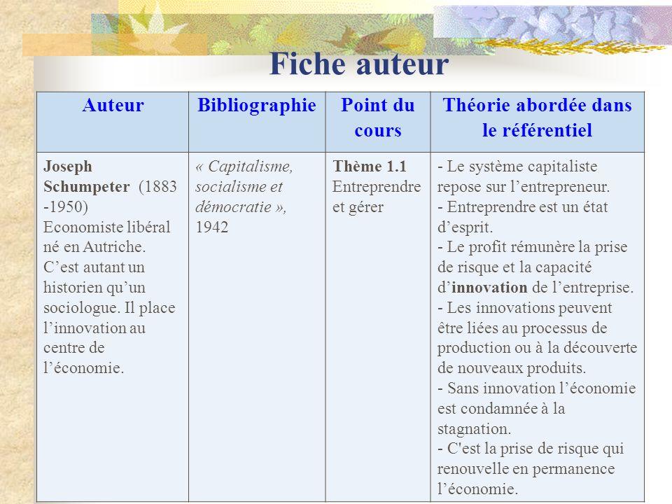 Fiche auteur AuteurBibliographiePoint du cours Théorie abordée dans le référentiel Joseph Schumpeter (1883 -1950) Economiste libéral né en Autriche. C