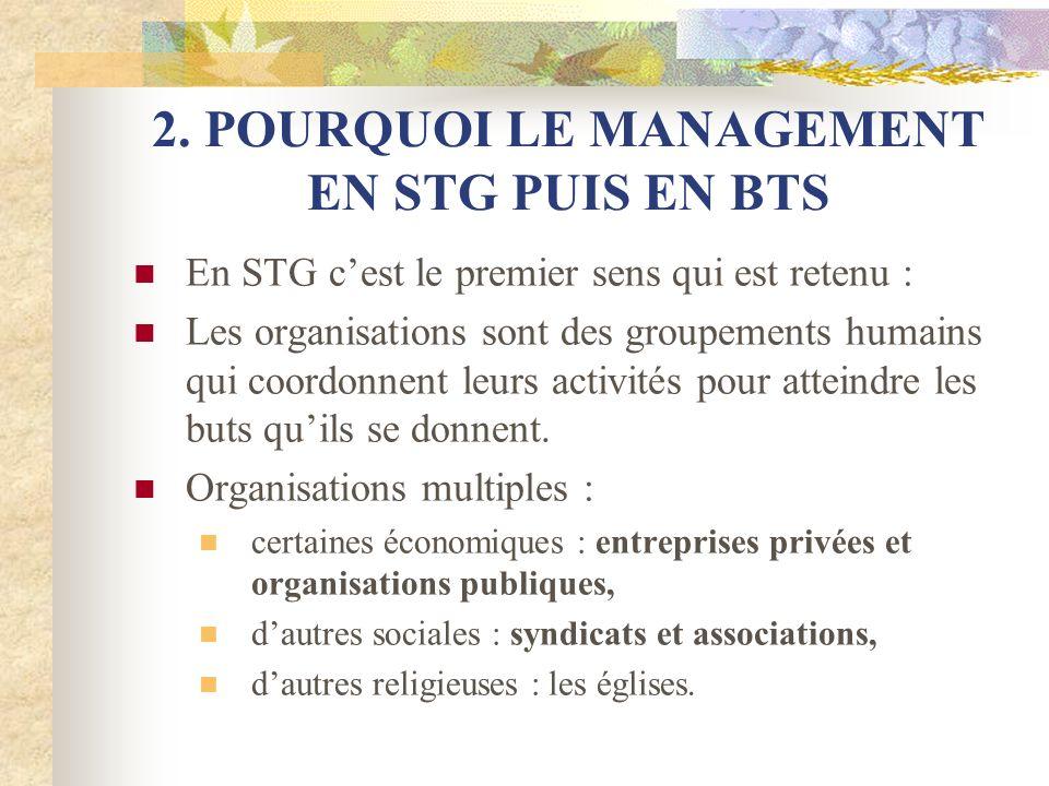 Thème 3 : le Management : fixer des objectifs et contrôler les résultats Manager une organisation cest fixer des objectifs en adéquation avec sa finalité.