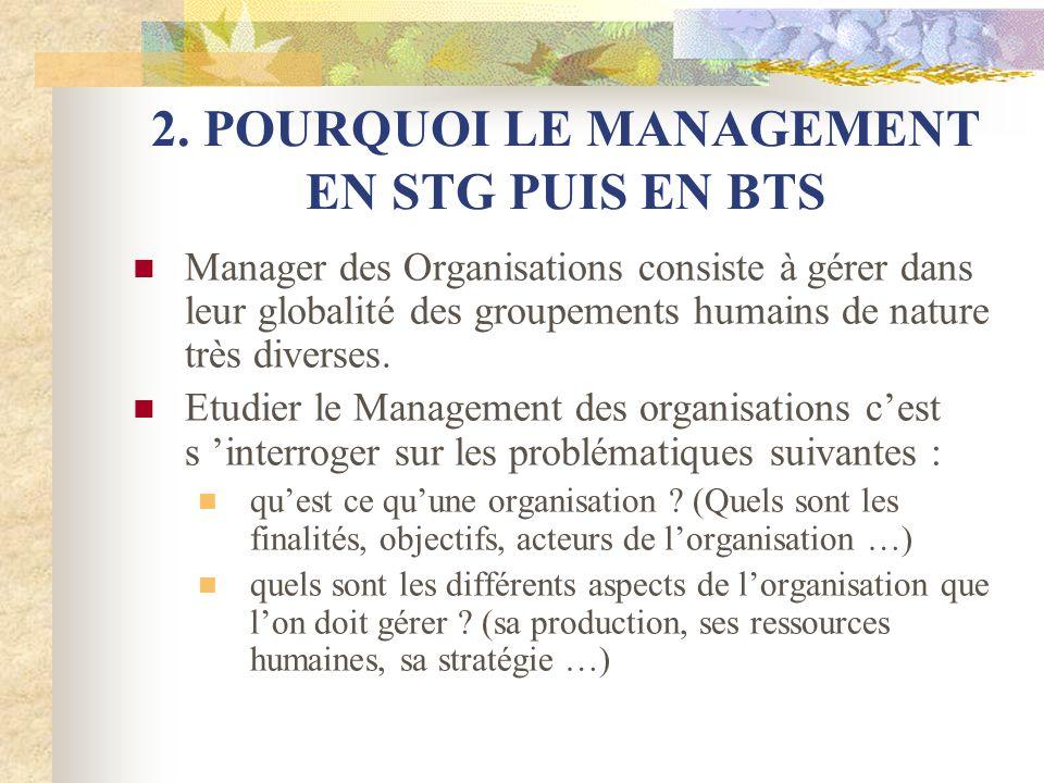 2. POURQUOI LE MANAGEMENT EN STG PUIS EN BTS Manager des Organisations consiste à gérer dans leur globalité des groupements humains de nature très div