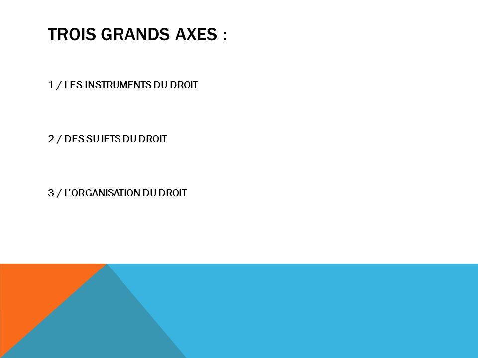 TROIS GRANDS AXES : 1 / LES INSTRUMENTS DU DROIT 2 / DES SUJETS DU DROIT 3 / LORGANISATION DU DROIT