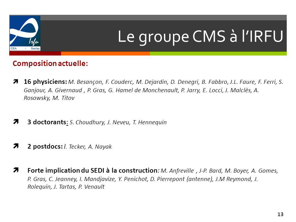 Le groupe CMS à lIRFU 13 Composition actuelle: 16 physiciens: M. Besançon, F. Couderc, M. Dejardin, D. Denegri, B. Fabbro, J.L. Faure, F. Ferri, S. Ga
