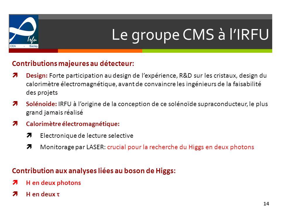 Le groupe CMS à lIRFU 14 Contributions majeures au détecteur: Design: Forte participation au design de lexpérience, R&D sur les cristaux, design du ca