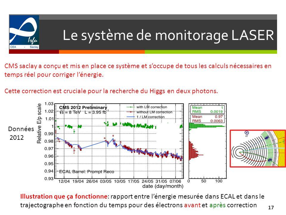 Le système de monitorage LASER 17 CMS saclay a conçu et mis en place ce système et soccupe de tous les calculs nécessaires en temps réel pour corriger lénergie.