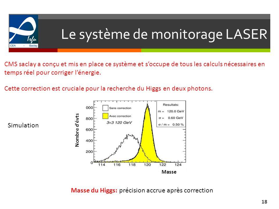 Le système de monitorage LASER 18 CMS saclay a conçu et mis en place ce système et soccupe de tous les calculs nécessaires en temps réel pour corriger lénergie.
