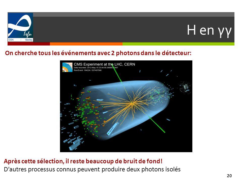 H en γγ 20 On cherche tous les événements avec 2 photons dans le détecteur: Après cette sélection, il reste beaucoup de bruit de fond! Dautres process