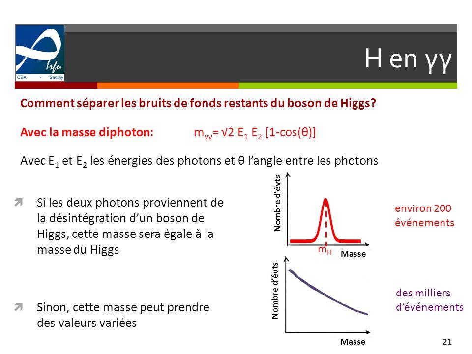 Masse Nombre dévts H en γγ 21 Comment séparer les bruits de fonds restants du boson de Higgs? Avec la masse diphoton: m γγ = 2 E 1 E 2 [1-cos(θ)] Avec
