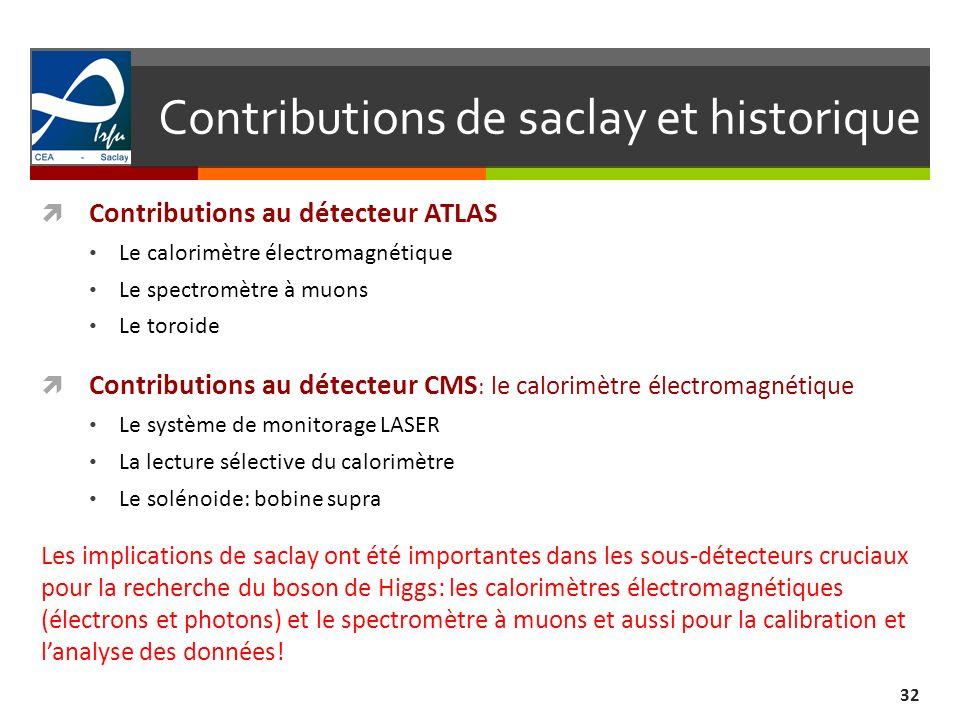 Contributions de saclay et historique 32 Contributions au détecteur ATLAS Le calorimètre électromagnétique Le spectromètre à muons Le toroide Contribu