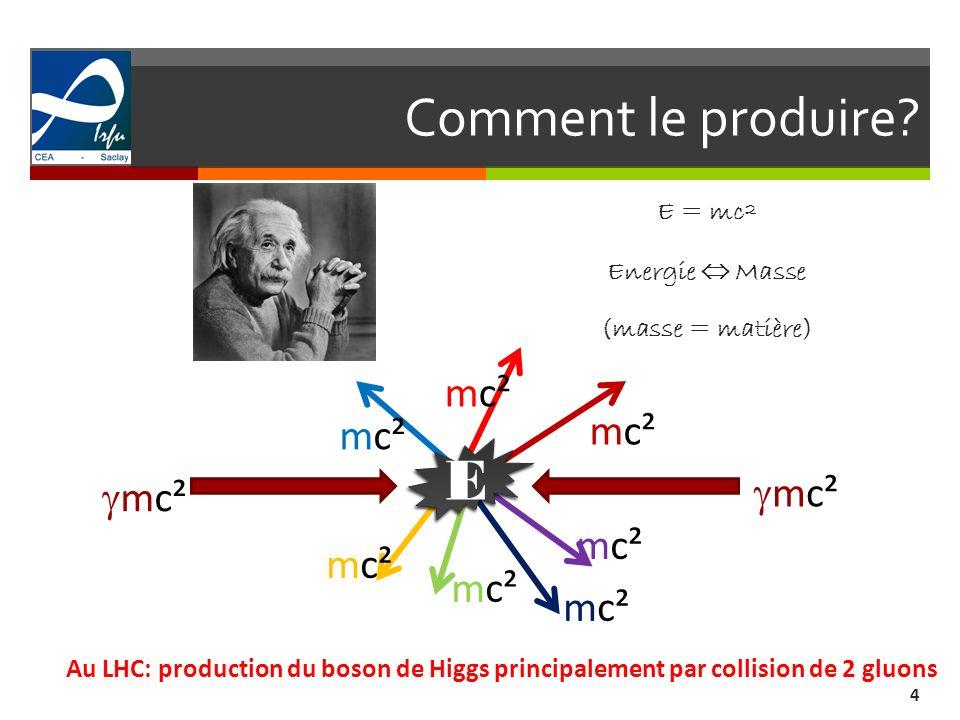 Comment le produire? 4 Au LHC: production du boson de Higgs principalement par collision de 2 gluons E = mc² Energie Masse (masse = matière) E mc²