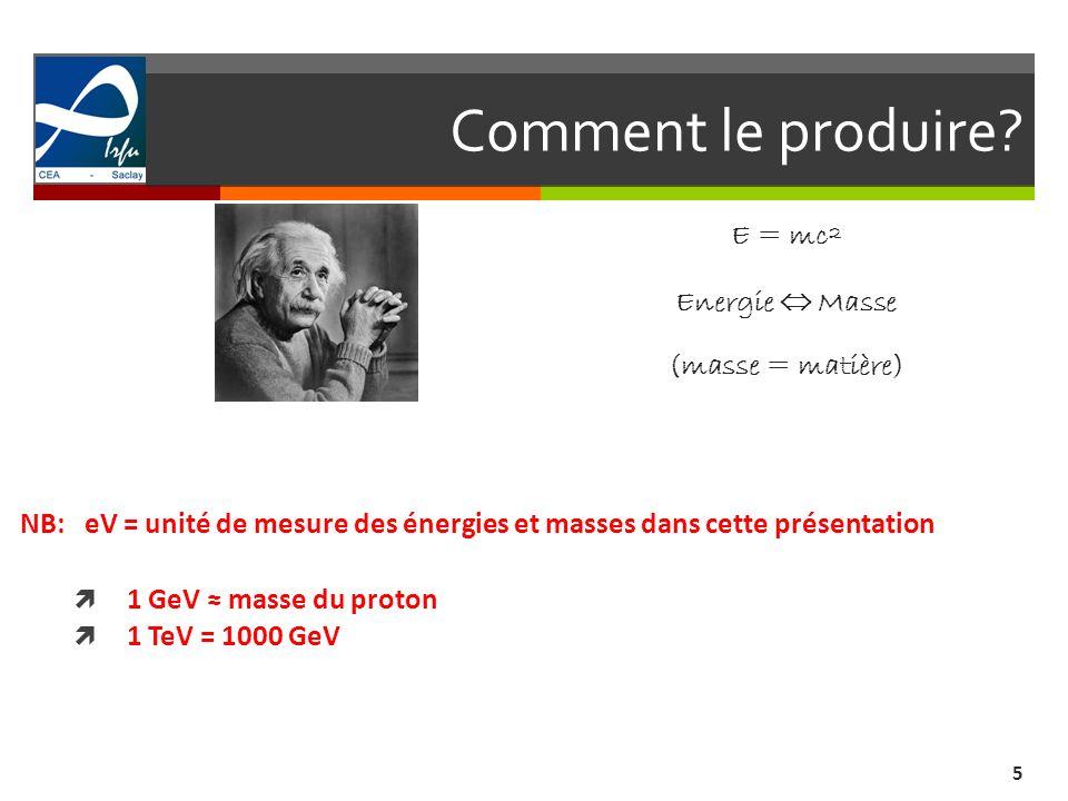 Comment le produire? 5 NB: eV = unité de mesure des énergies et masses dans cette présentation 1 GeV masse du proton 1 TeV = 1000 GeV E = mc² Energie