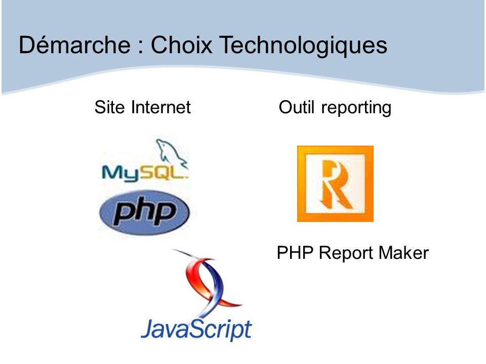 Démarche : Choix Technologiques Site Internet Outil reporting PHP Report Maker