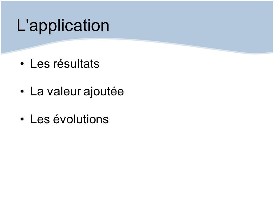 L'application Les résultats La valeur ajoutée Les évolutions