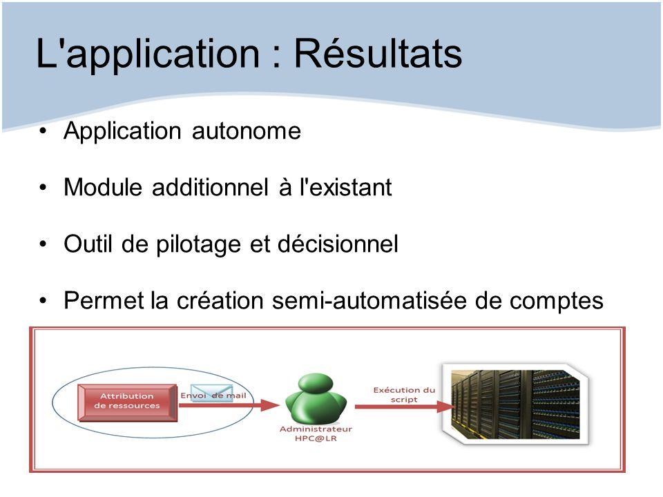 L'application : Résultats Application autonome Module additionnel à l'existant Outil de pilotage et décisionnel Permet la création semi-automatisée de