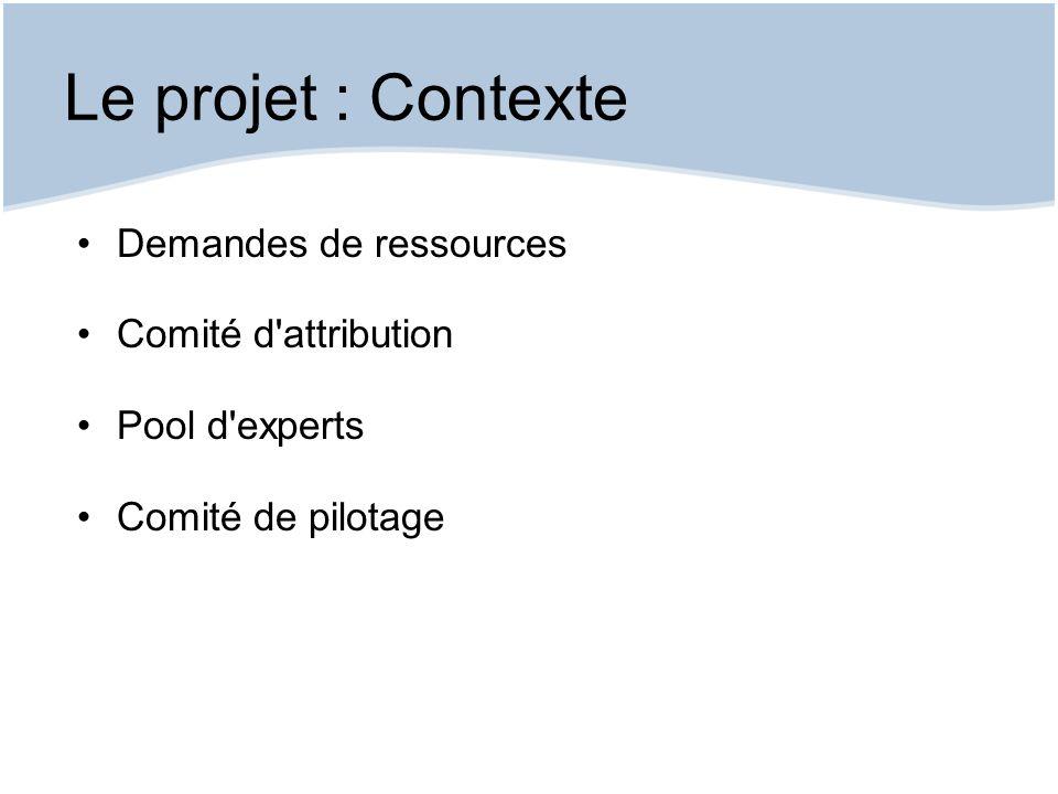 Le projet : Contexte Demandes de ressources Comité d'attribution Pool d'experts Comité de pilotage