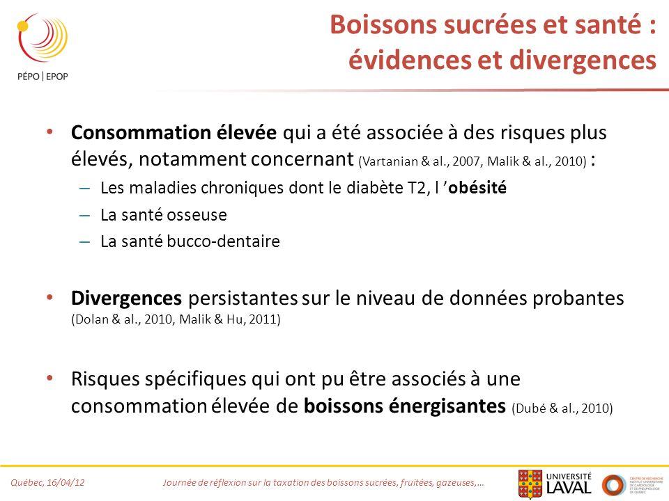 Québec, 16/04/12 Journée de réflexion sur la taxation des boissons sucrées, fruitées, gazeuses,… Consommation élevée qui a été associée à des risques