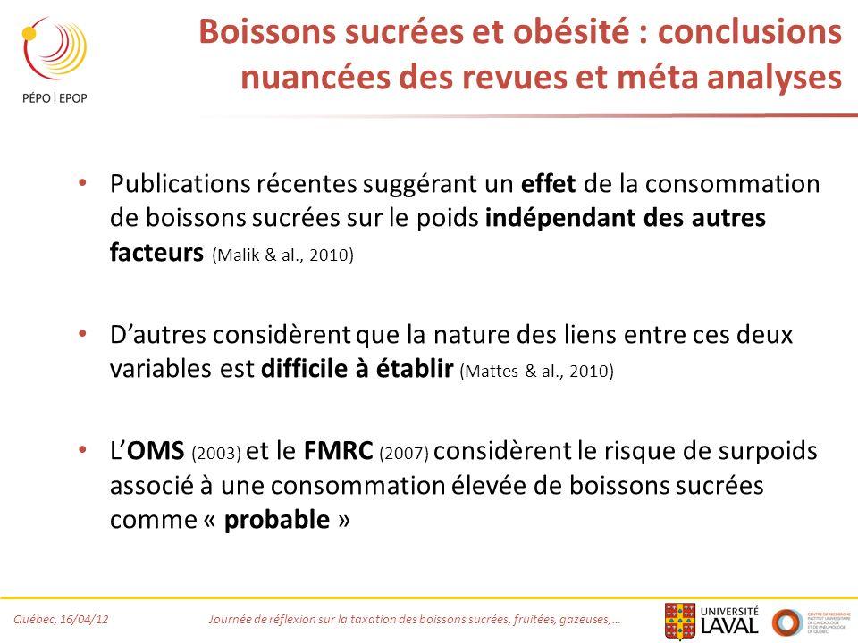 Québec, 16/04/12 Journée de réflexion sur la taxation des boissons sucrées, fruitées, gazeuses,… Publications récentes suggérant un effet de la consom