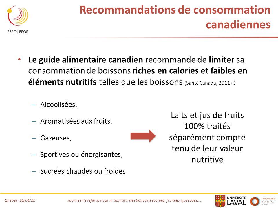 Québec, 16/04/12 Journée de réflexion sur la taxation des boissons sucrées, fruitées, gazeuses,… Recommandations de consommation canadiennes Le guide