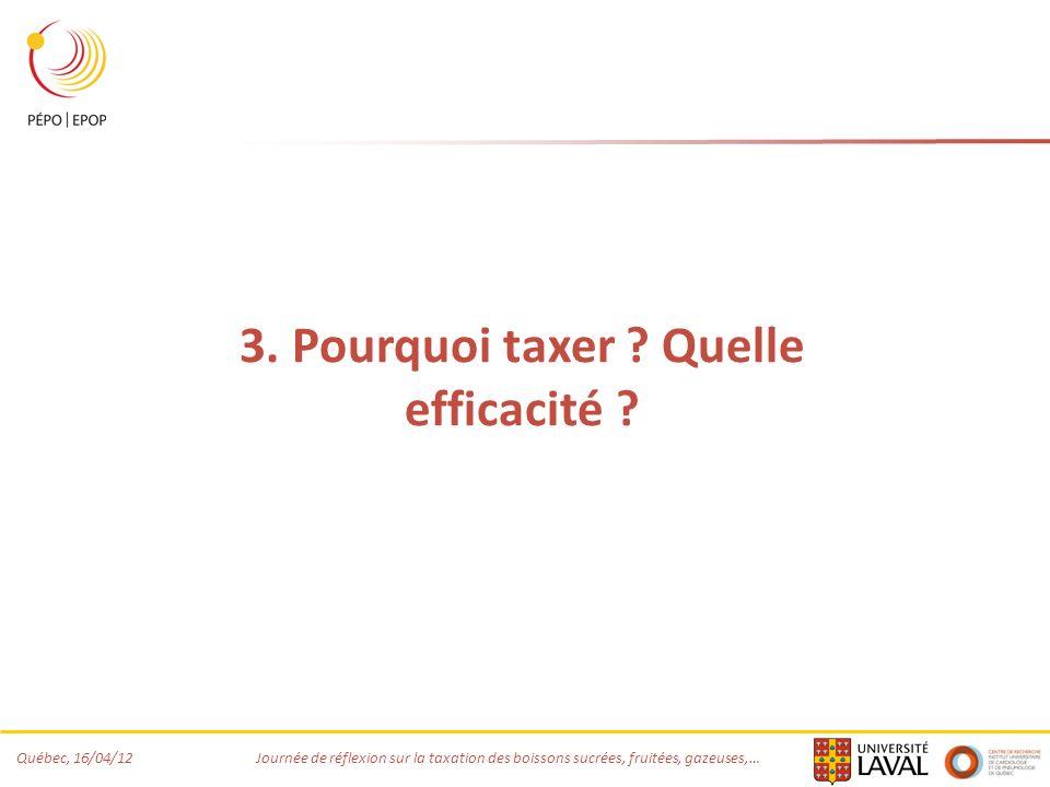 Québec, 16/04/12 Journée de réflexion sur la taxation des boissons sucrées, fruitées, gazeuses,… 3. Pourquoi taxer ? Quelle efficacité ?