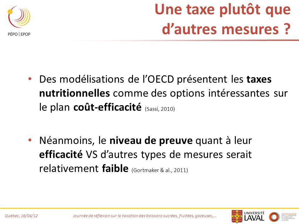 Québec, 16/04/12 Journée de réflexion sur la taxation des boissons sucrées, fruitées, gazeuses,… Une taxe plutôt que dautres mesures ? Des modélisatio