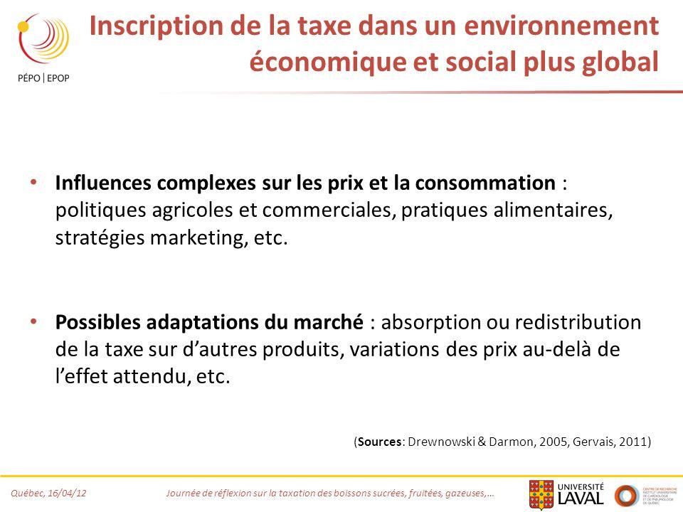 Québec, 16/04/12 Journée de réflexion sur la taxation des boissons sucrées, fruitées, gazeuses,… Inscription de la taxe dans un environnement économiq