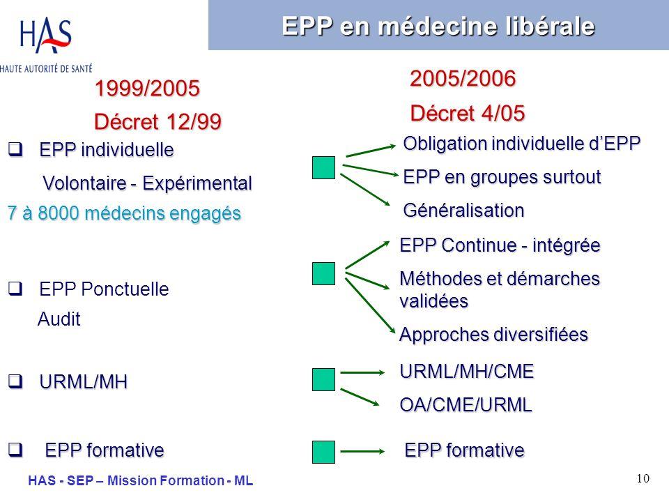 10 HAS - SEP – Mission Formation - ML 2005/2006 Décret 4/05 Obligation individuelle dEPP EPP en groupes surtout Généralisation EPP Continue - intégrée