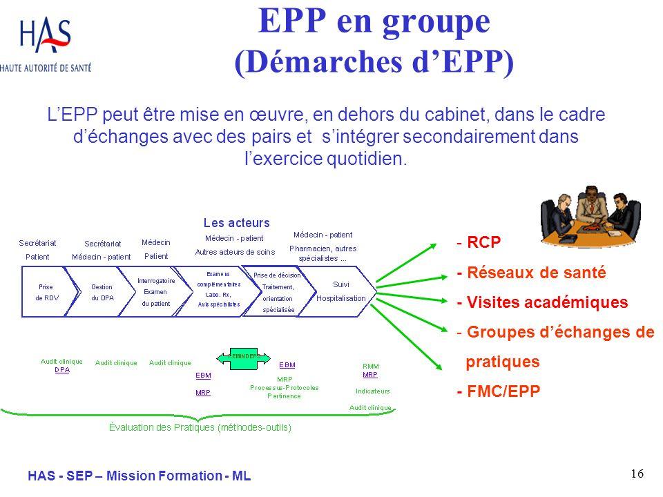 16 HAS - SEP – Mission Formation - ML - RCP - Réseaux de santé - Visites académiques - Groupes déchanges de pratiques - FMC/EPP EPP en groupe (Démarch