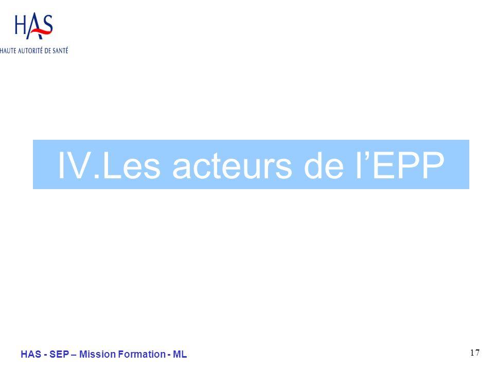 17 HAS - SEP – Mission Formation - ML IV.Les acteurs de lEPP