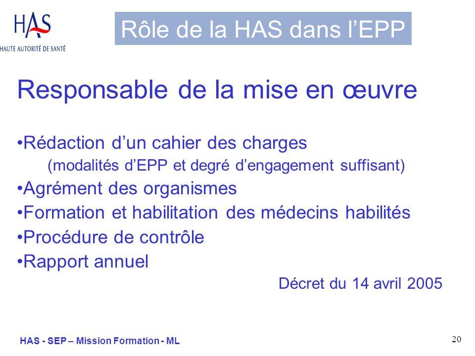 20 HAS - SEP – Mission Formation - ML Rôle de la HAS dans lEPP Responsable de la mise en œuvre Rédaction dun cahier des charges (modalités dEPP et deg