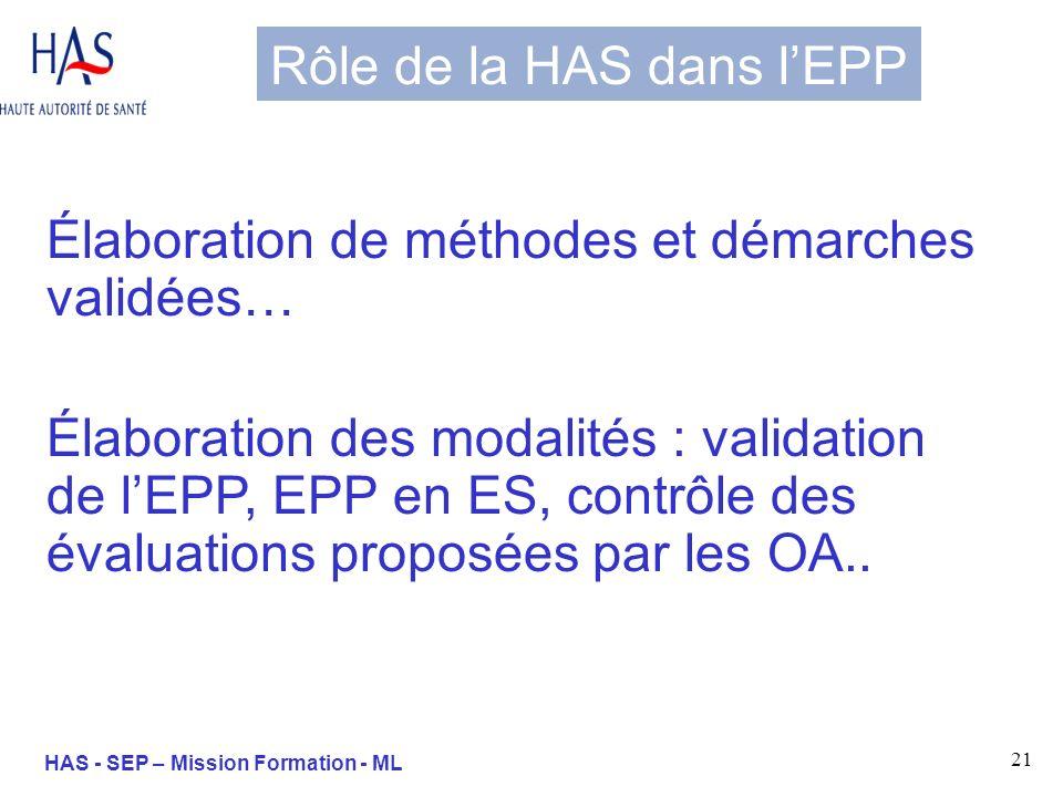 21 HAS - SEP – Mission Formation - ML Rôle de la HAS dans lEPP Élaboration de méthodes et démarches validées… Élaboration des modalités : validation d