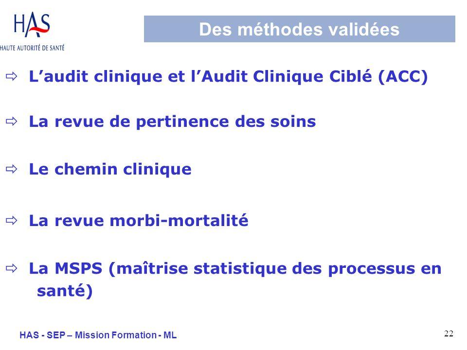 22 HAS - SEP – Mission Formation - ML Des méthodes validées Laudit clinique et lAudit Clinique Ciblé (ACC) La revue de pertinence des soins Le chemin