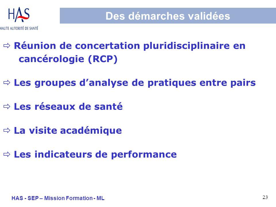 23 HAS - SEP – Mission Formation - ML Des démarches validées Réunion de concertation pluridisciplinaire en cancérologie (RCP) Les groupes danalyse de