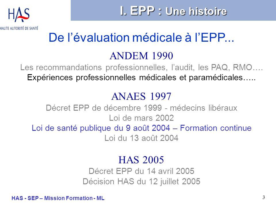 34 HAS - SEP – Mission Formation - ML Les approches de lEPP Approche basée sur un référentiel (audit – sur dossiers ou à partir de questionnaires patients -, revue de pertinence des soins,) Approche par processus (chemin clinique) Approche par indicateurs (suivi dans le temps, benchmarking...) Approche par problèmes (méthode de résolution de problème, analyse de la mortalité et morbidité) Pratique attendue Comparaison EBM Analyse décisionnelle