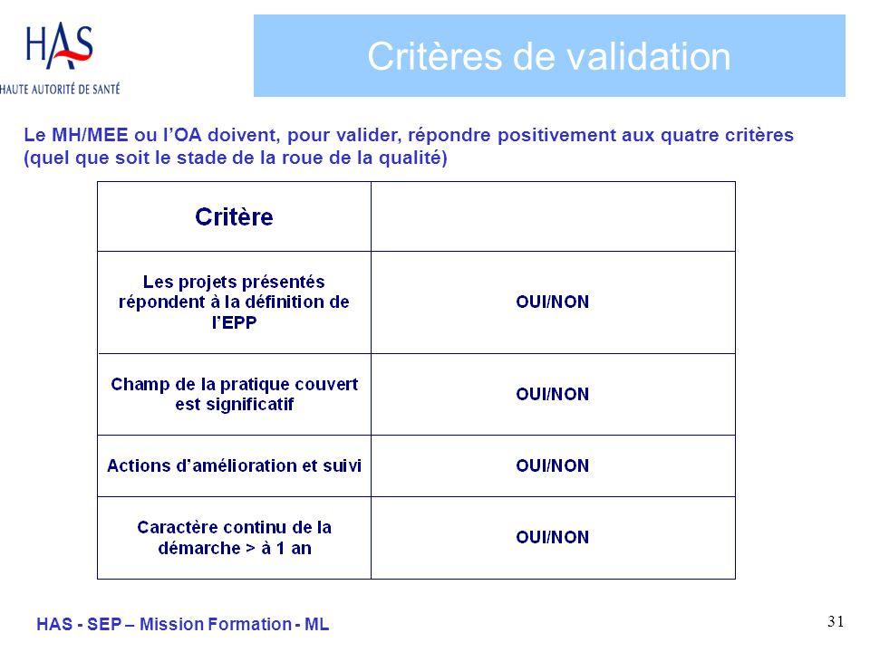 31 HAS - SEP – Mission Formation - ML Critères de validation Le MH/MEE ou lOA doivent, pour valider, répondre positivement aux quatre critères (quel q