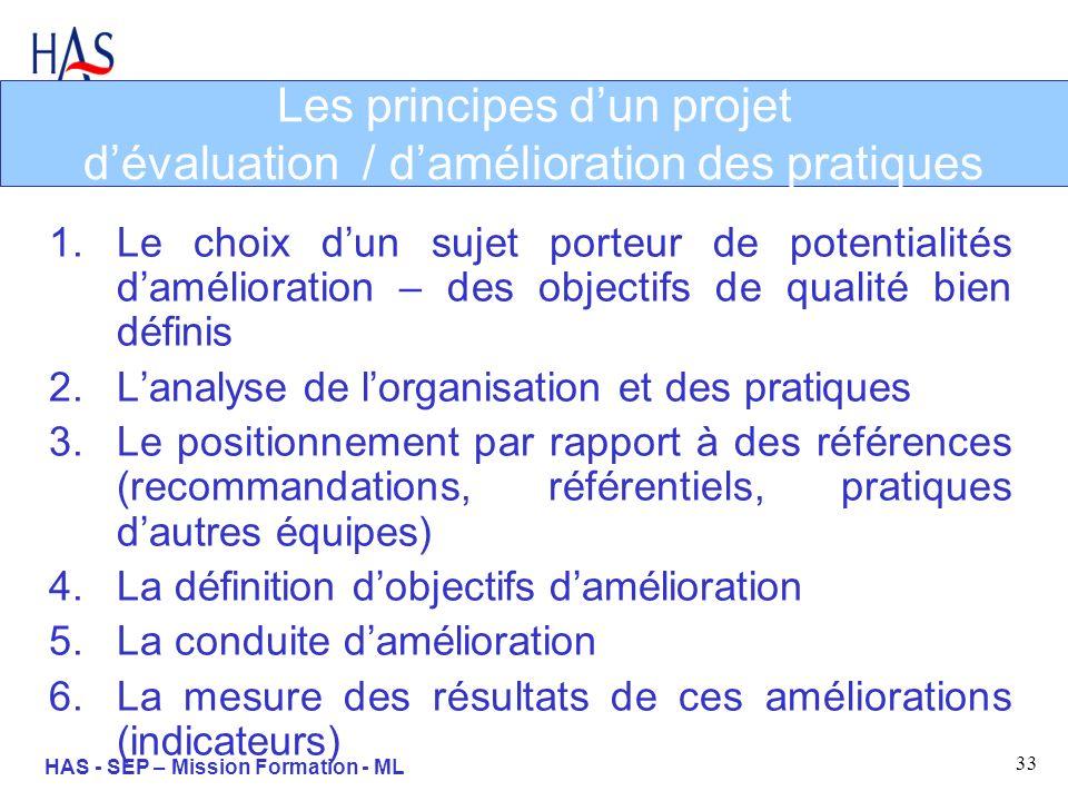 33 HAS - SEP – Mission Formation - ML 1.Le choix dun sujet porteur de potentialités damélioration – des objectifs de qualité bien définis 2.Lanalyse d