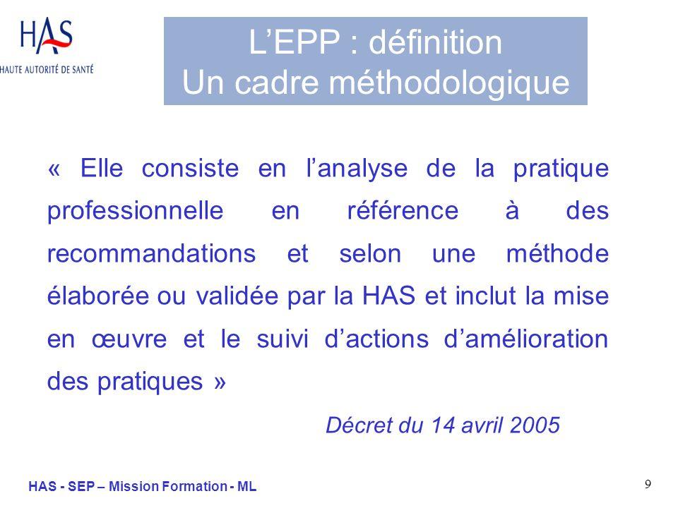 10 HAS - SEP – Mission Formation - ML 2005/2006 Décret 4/05 Obligation individuelle dEPP EPP en groupes surtout Généralisation EPP Continue - intégrée Méthodes et démarches validées Approches diversifiées URML/MH/CMEOA/CME/URML EPP en médecine libérale 1999/2005 Décret 12/99 EPP individuelle EPP individuelle Volontaire - Expérimental Volontaire - Expérimental 7 à 8000 médecins engagés URML/MH URML/MH EPP Ponctuelle Audit EPP formative EPP formative EPP formative