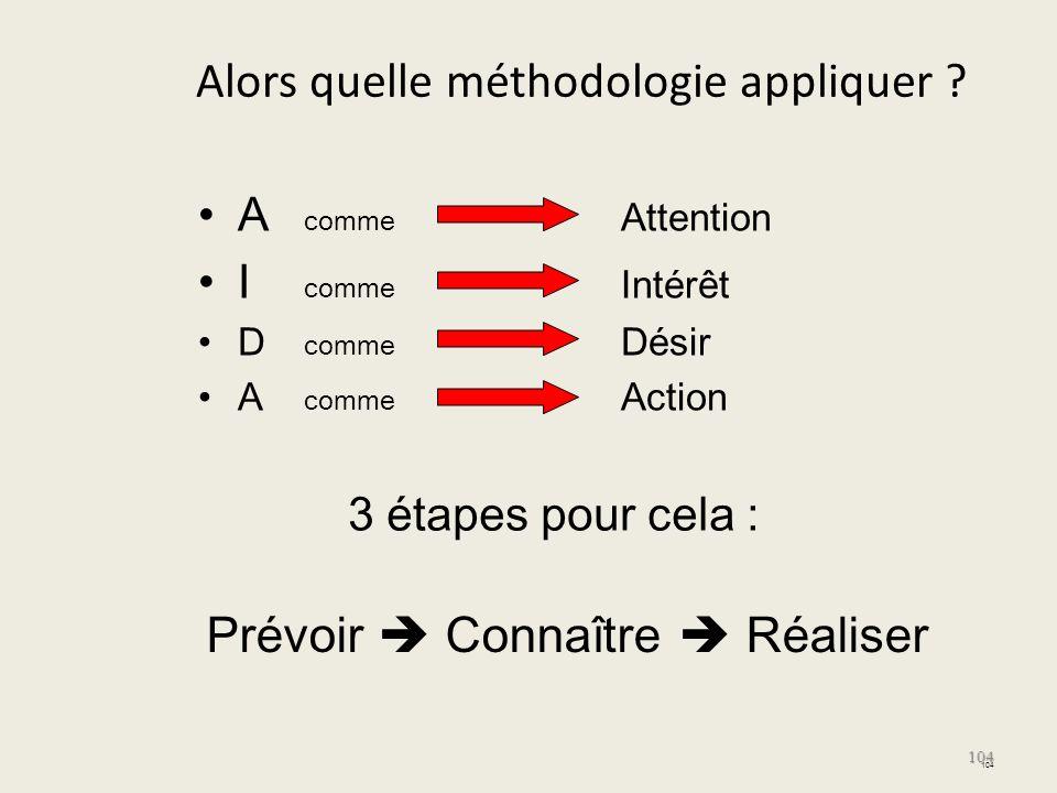 104 A comme Attention I comme Intérêt D comme Désir A comme Action Alors quelle méthodologie appliquer ? 104 3 étapes pour cela : Prévoir Connaître Ré