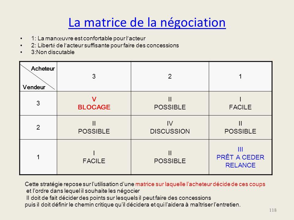 La matrice de la négociation 1: La man œ uvre est confortable pour l acteur 2: Libert é de l acteur suffisante pour faire des concessions 3:Non discut