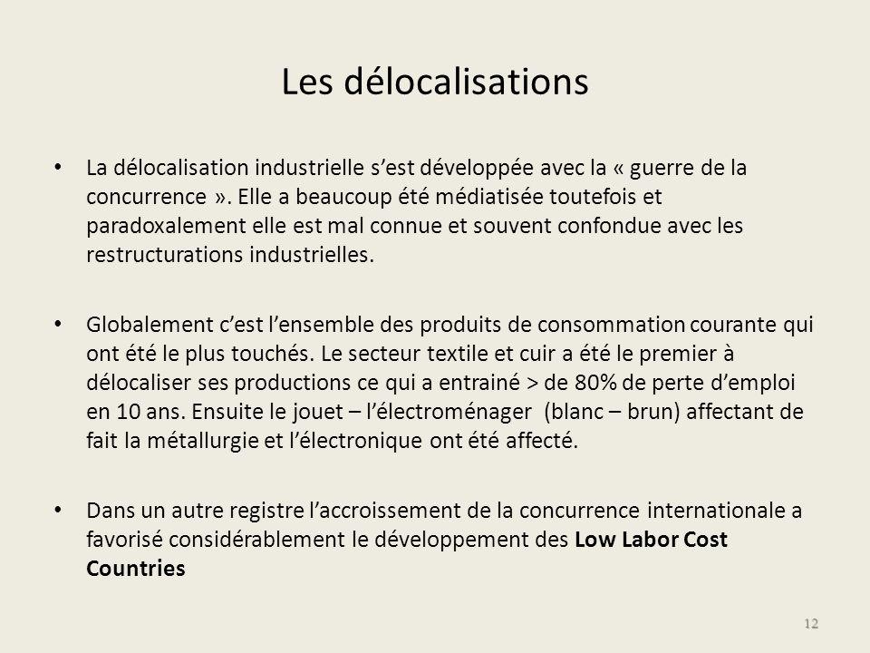 Les délocalisations La délocalisation industrielle sest développée avec la « guerre de la concurrence ». Elle a beaucoup été médiatisée toutefois et p