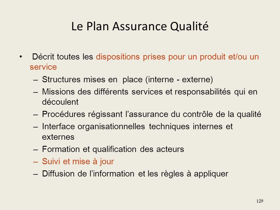 Le Plan Assurance Qualité Décrit toutes les dispositions prises pour un produit et/ou un service – Structures mises en place (interne - externe) – Mis