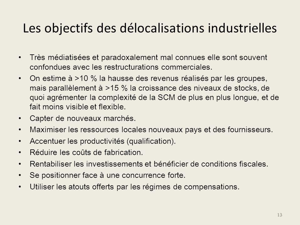 Les objectifs des délocalisations industrielles Très médiatisées et paradoxalement mal connues elle sont souvent confondues avec les restructurations