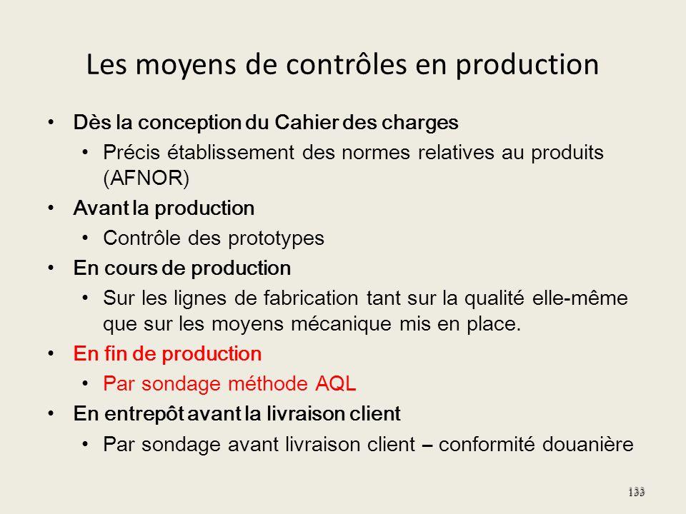 Les moyens de contrôles en production Dès la conception du Cahier des charges Précis établissement des normes relatives au produits (AFNOR) Avant la p