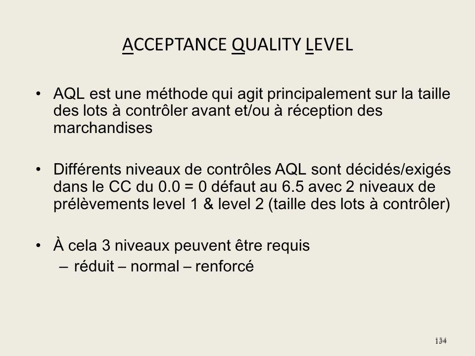 ACCEPTANCE QUALITY LEVEL AQL est une méthode qui agit principalement sur la taille des lots à contrôler avant et/ou à réception des marchandises Diffé