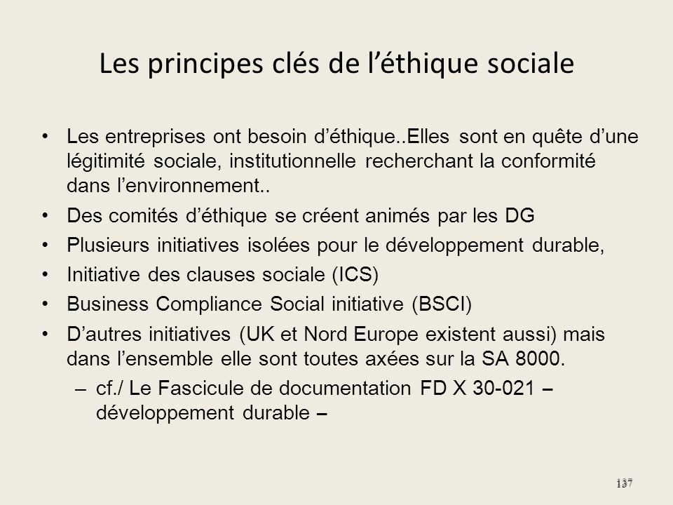 Les principes clés de léthique sociale Les entreprises ont besoin déthique..Elles sont en quête dune légitimité sociale, institutionnelle recherchant