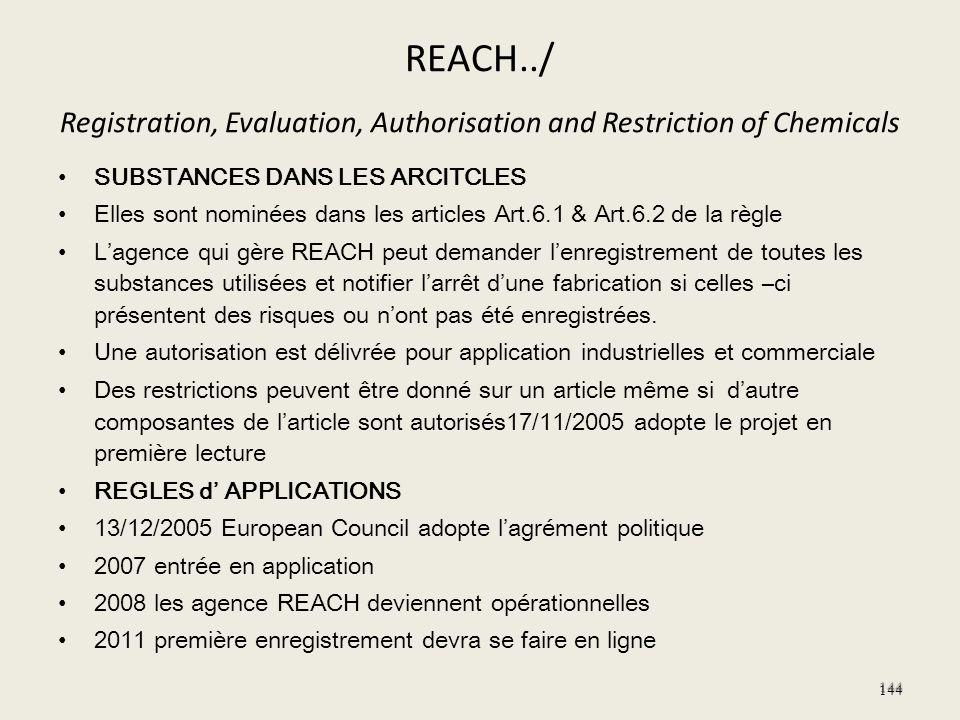 REACH../ Registration, Evaluation, Authorisation and Restriction of Chemicals SUBSTANCES DANS LES ARCITCLES Elles sont nominées dans les articles Art.