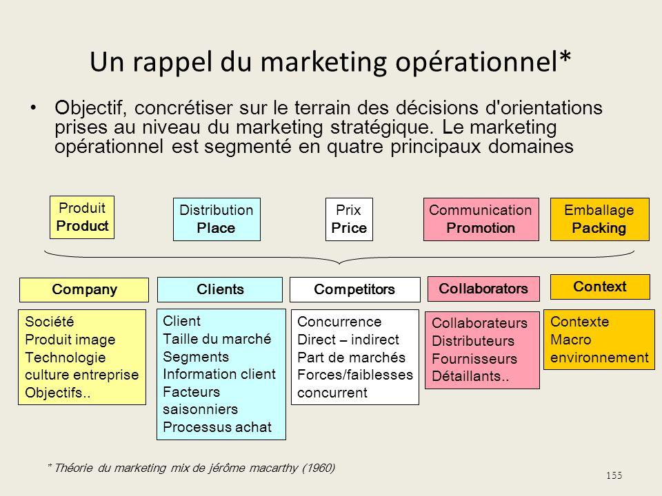 Un rappel du marketing opérationnel* Objectif, concrétiser sur le terrain des décisions d'orientations prises au niveau du marketing stratégique. Le m