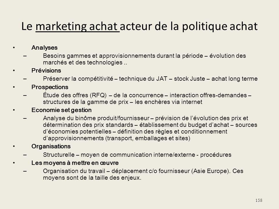 Le marketing achat acteur de la politique achat Analyses – Besoins gammes et approvisionnements durant la période – évolution des marchés et des techn