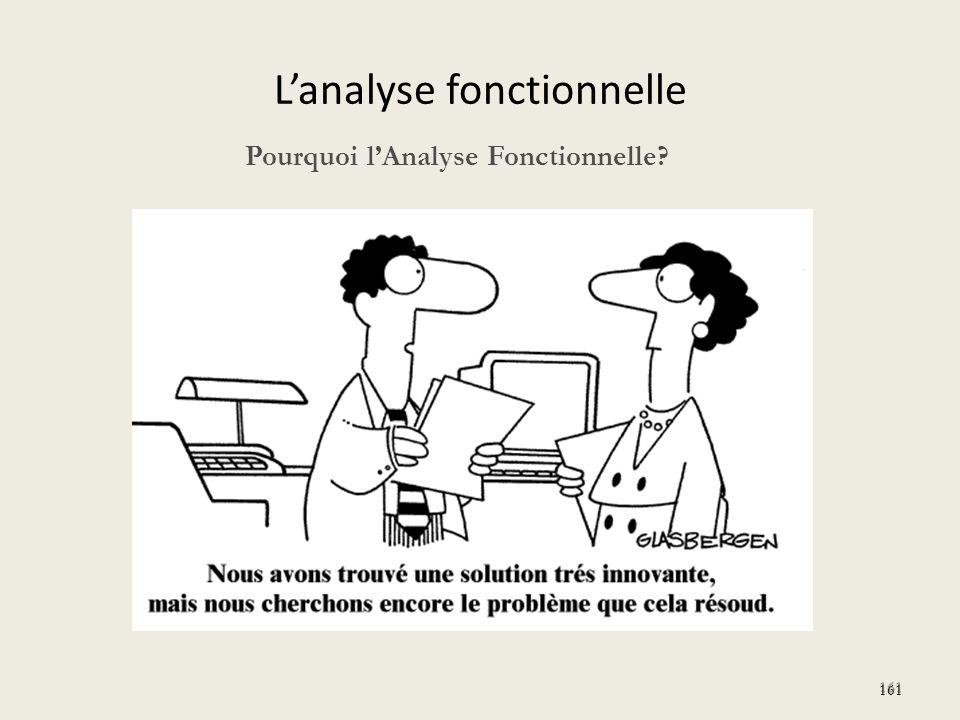 Lanalyse fonctionnelle 161 Pourquoi lAnalyse Fonctionnelle?