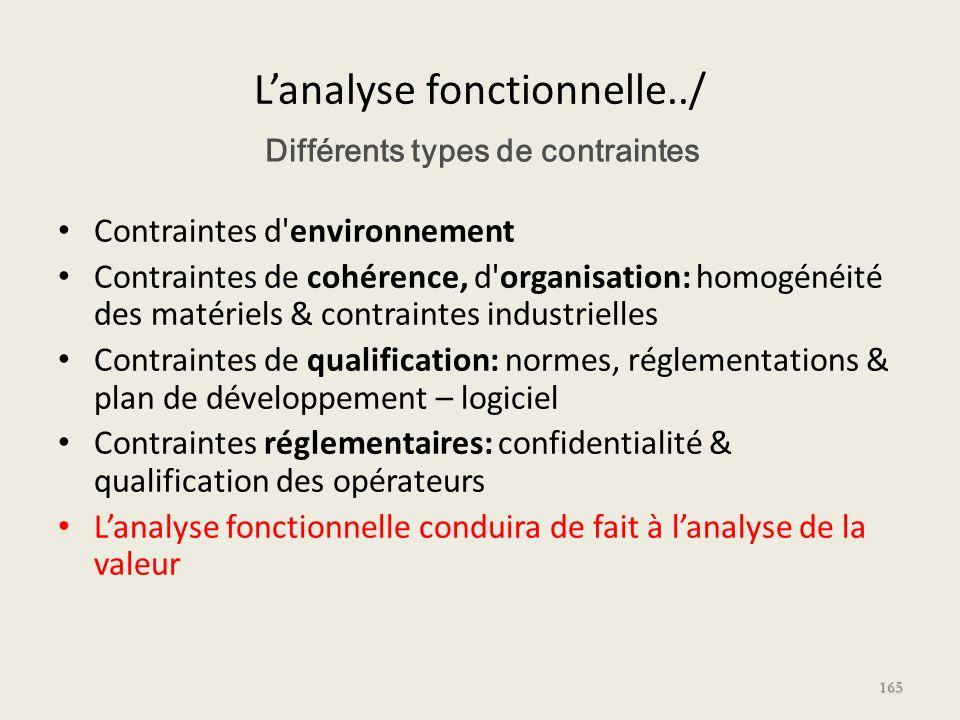 Lanalyse fonctionnelle../ Contraintes d'environnement Contraintes de cohérence, d'organisation: homogénéité des matériels & contraintes industrielles