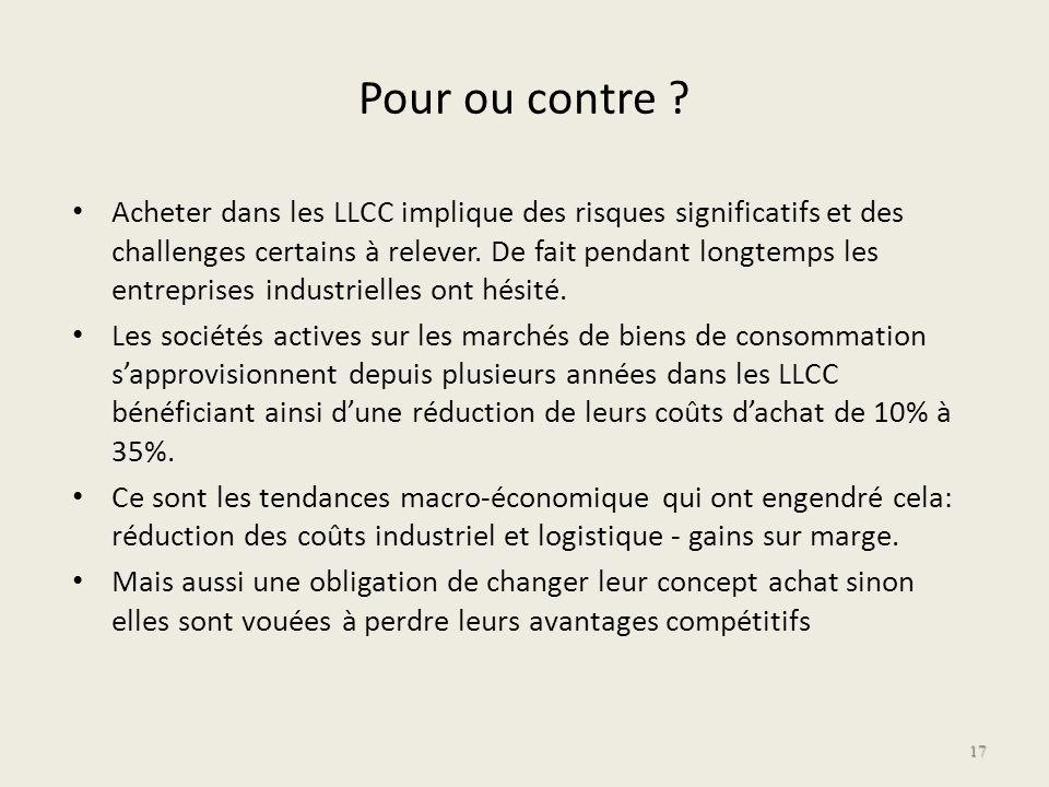 Pour ou contre ? Acheter dans les LLCC implique des risques significatifs et des challenges certains à relever. De fait pendant longtemps les entrepri
