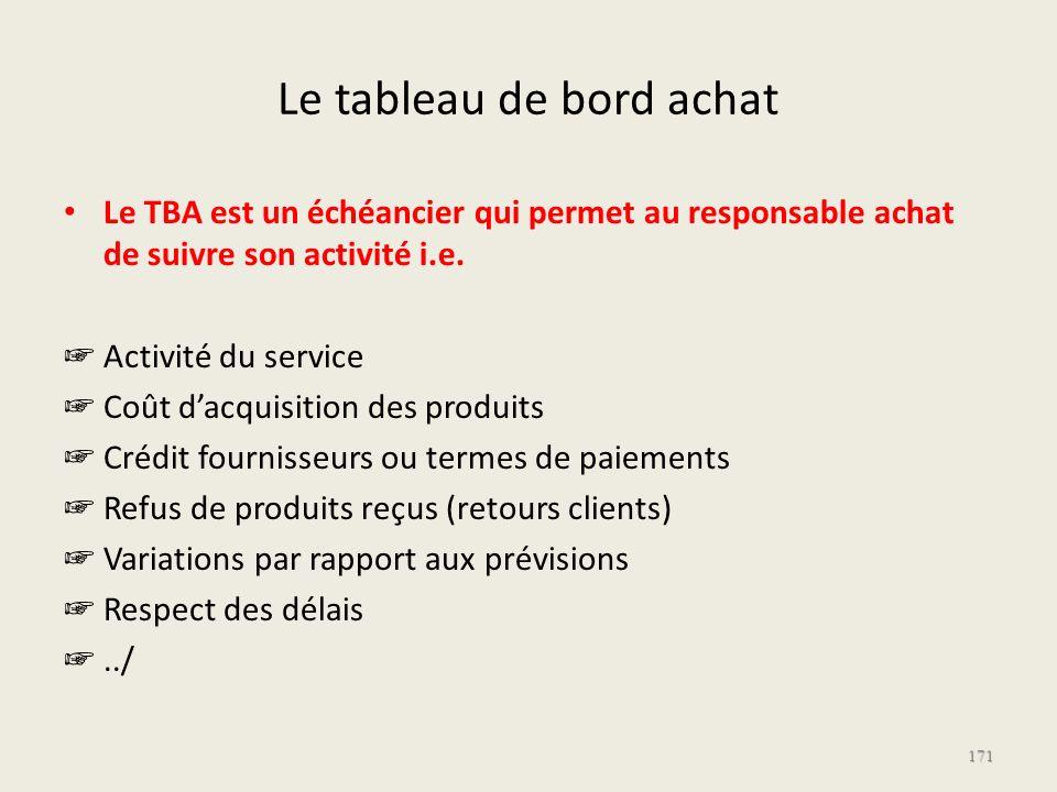 Le tableau de bord achat Le TBA est un échéancier qui permet au responsable achat de suivre son activité i.e. Activité du service Coût dacquisition de