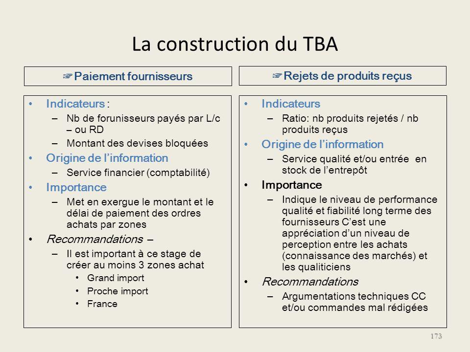 La construction du TBA Indicateurs : – Nb de forunisseurs payés par L/c – ou RD – Montant des devises bloquées Origine de linformation – Service finan